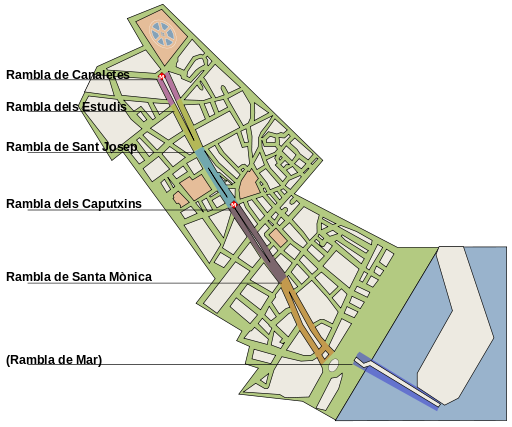 Map of Las Ramblas. By Yearofthedragon (Own work) [GFDL (http://www.gnu.org/copyleft/fdl.html) or CC BY-SA 3.0 (http://creativecommons.org/licenses/by-sa/3.0)], via Wikimedia Commons.